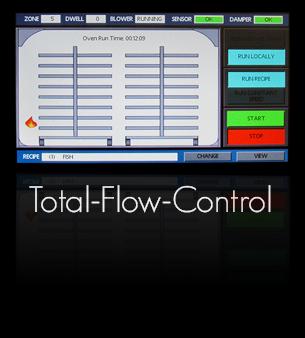 Total-Flow-Control panel