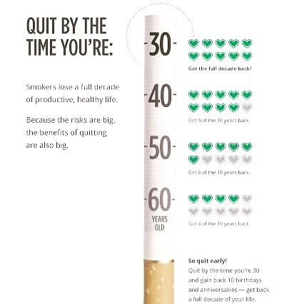 5 November_ IF you are a smoker, or know