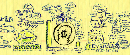 Nonprofit Moneyball - Ways To Discover New Talent To Hit Your Fundraising Goals