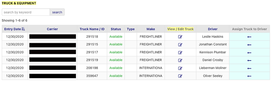 Total Dispatcher Truck Availability Status