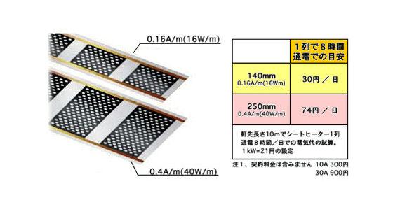 シートヒーター融雪電気代について.jpg