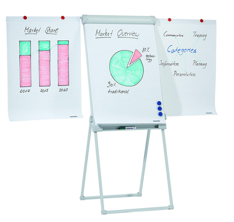 Flip-Chart-Tafel