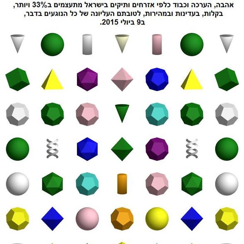 חניכות לידע שפת האור רמות 1,2,3