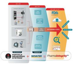 PharmaIntegrity-graphic-KO