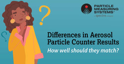 Aersol Particle Counter Matching