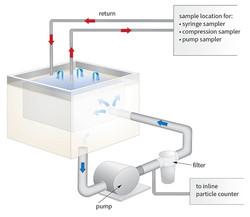 cleaning bath illustration