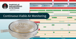 Continuous Viable Air Monitoring