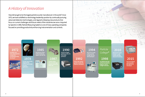 Electronics Capabilities Brochure