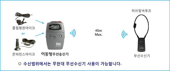 리슨히어링루프 이동형송수신기_LT700세트-1.jpg