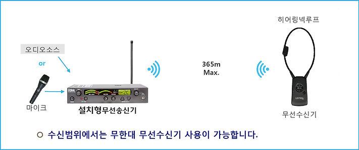 리슨히어링루프 설치형송수신기_LT800세트.jpg