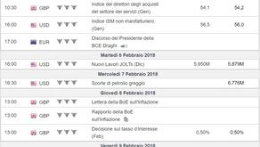 Eventi Macroeconomici della settimana 05/02/2018-09/02/2018