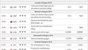 Eventi Macroeconomici della settimana 04/06/2018-08/06/2018