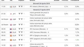 Eventi Macroeconomici della settimana 23/04/2018-27/04/2018