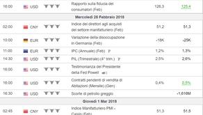 Eventi Macroeconomici della settimana 26/02/2018-02/03/2018