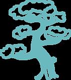 Insight Tree