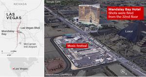 10/1 Las Vegas Shooting Diagram