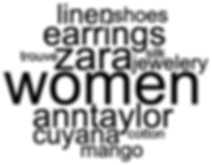 Quetzal-customer-wordcloud.png