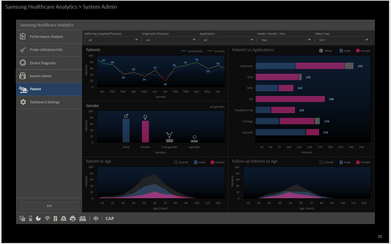 Device Dashboard