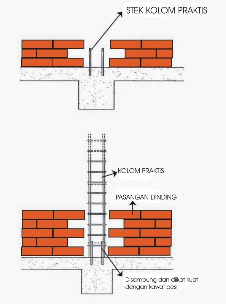 kolom-praktis-3-762x1024