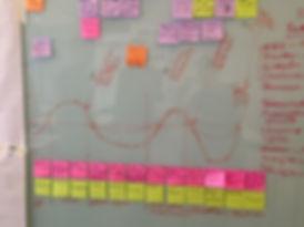 Dean Heasman Edu Assess Post-It Notes.jp