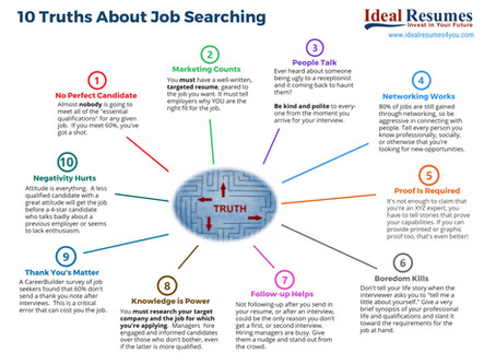 10 Truths About Job Searching