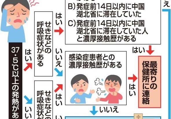 沖縄県で感染確認のニュースが出てますが💦