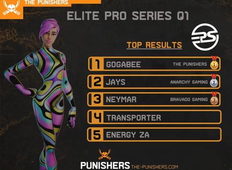 Elite Pro Series Q1  6 May 2020
