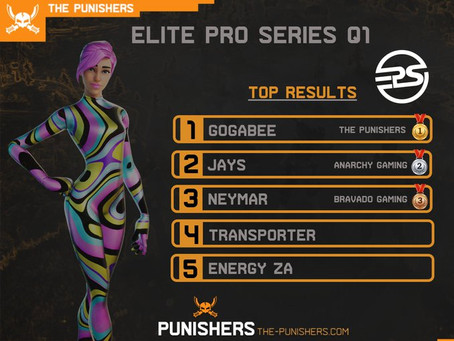 Elite Pro Series Q1  6 May 2020