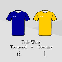 Townend v Country Title Wins