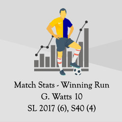 Winster Stats