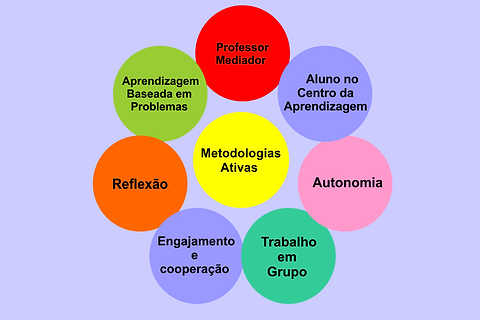 metodologia-3.png