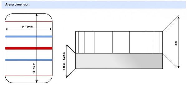 Arena-Dimensions-768x352.jpg