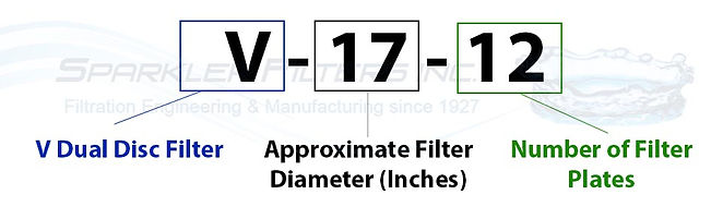 Sparkler Model V Polishing Filter Explaination
