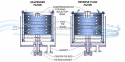 Horizontal Plate Filter Explained- Filtration Process Internal Differences