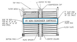 Pressure Filter Model VR for Low Solid Removal Process