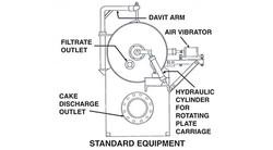 Sparkler Industrial liquid pressure vessel filtration HRC