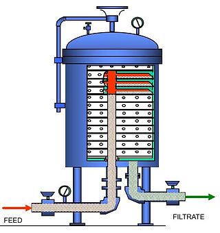 Reverse Flow Horizontal Industrial Pressure Filter Flow Diagram