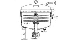 Pressure Vessel Filter for Liquid Solid Seperation