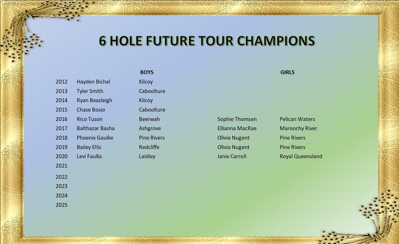 6 Hole Champions.jpg