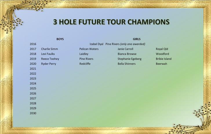3 Hole Champions.jpg