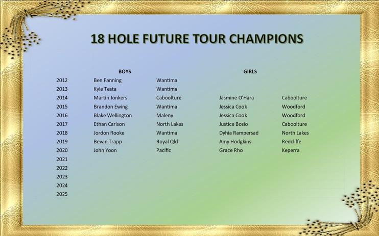 18 Hole Champions.jpg
