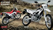 Honda CRF250L/250M