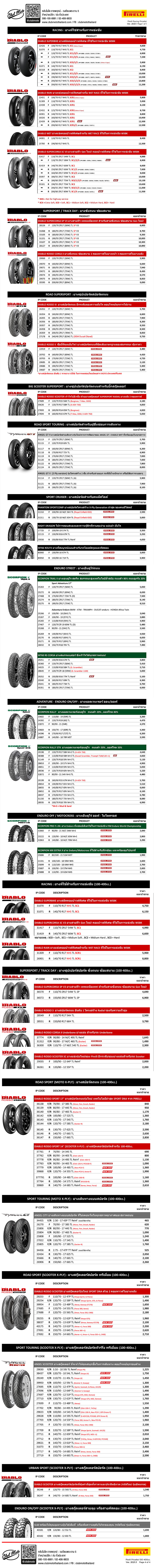 2021-Pirelli Pricelist ปลีก V3.jpg