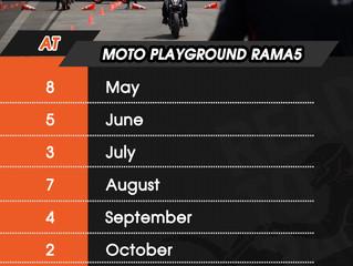 ตารางกิจกรรม KTM RAMA 5 Beginner Riding Course 2016