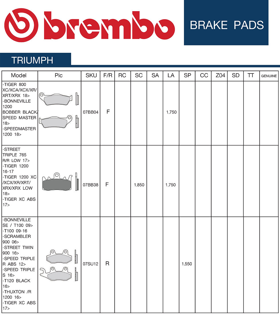 catalog brembo th-170919-22.jpg