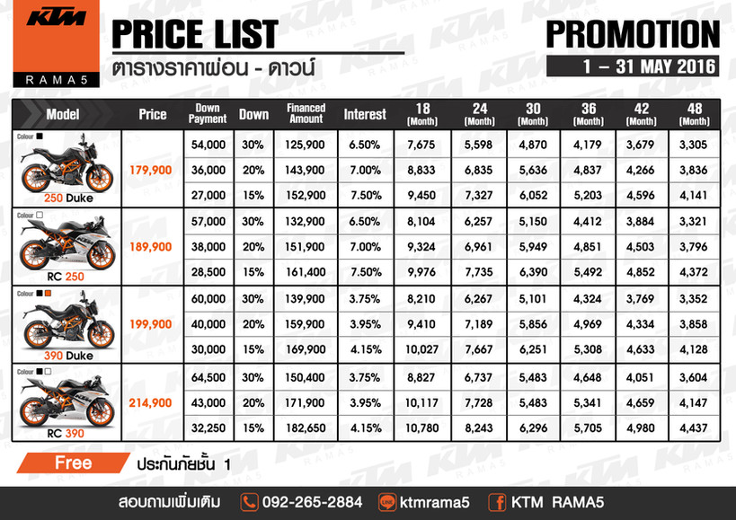 KTM : Price List 1-31 May 2016