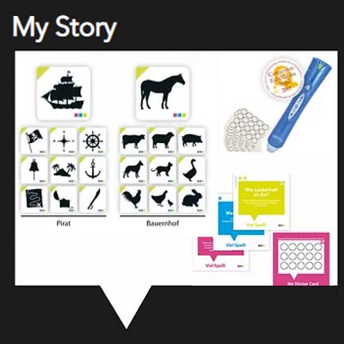 MY STORY STARTER SET - Premium Lernkarten