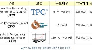 TTA, 기반 SW·컴퓨팅장비 국제 공인 시험인증 서비스 제공