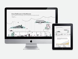 Web UX Design & Infographics