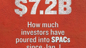 Real Estate & SPACs... no bueno... except PropTech